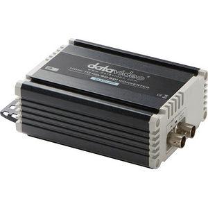 Datavideo DAC9P HDMI to HD/SD-SDI Converter